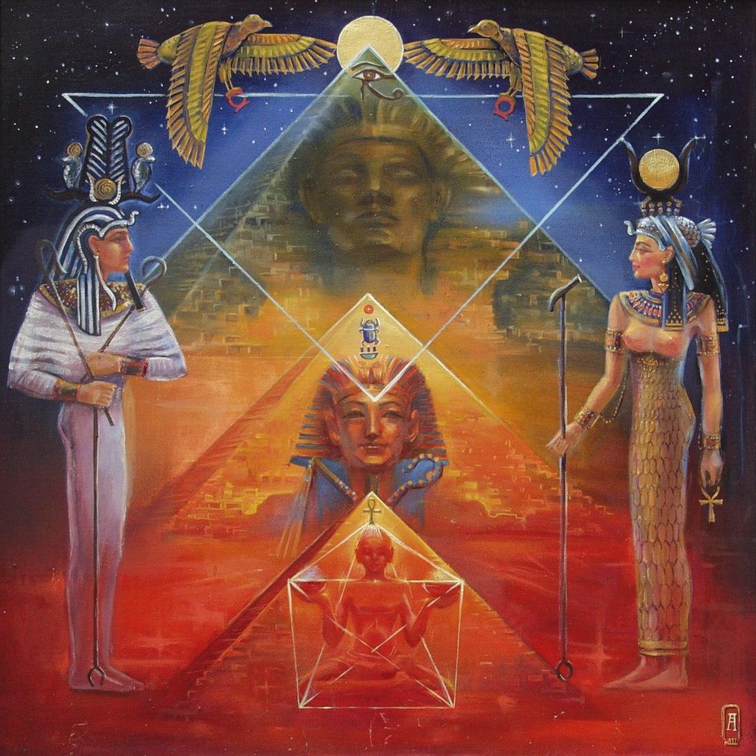 эту ступени развития знания магия религия ритуал книги